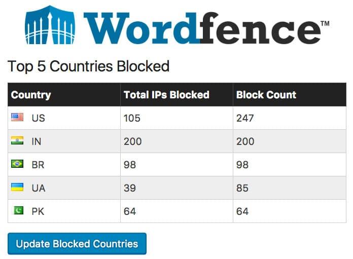 bezpečnosť webstránok