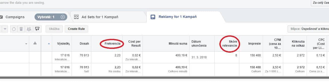 reklama facebook - skóre relevancie