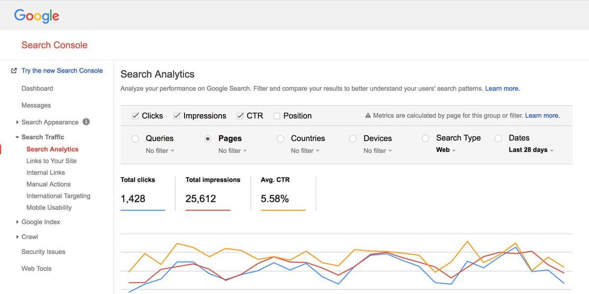 Search Analytics - kontrola počtu klikov