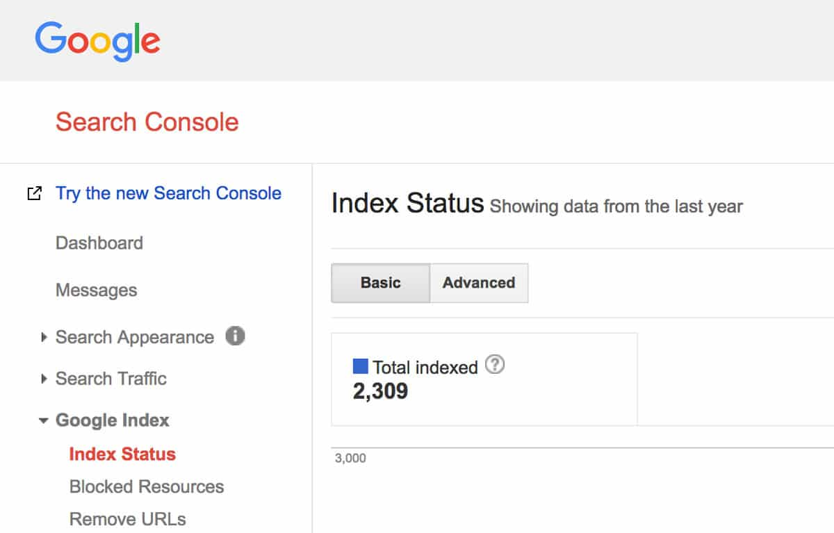 index status - Google search console
