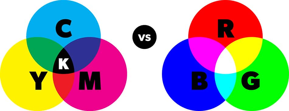rozdiel medzi cmyk a rgb